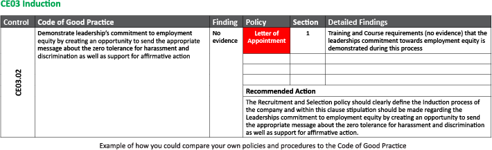 example of how you could compare your own policies and procedures to the Code of Good Practice.