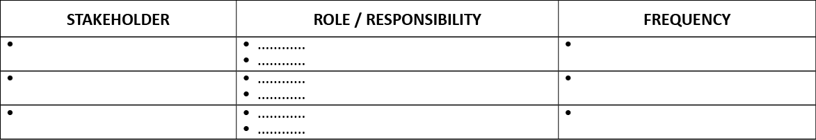 Employment Equity Plan Stakeholder, Role/Responsibility , Frequency table