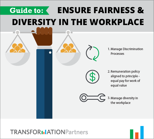Infographic guide to ensure fairness & diversity in the workplace